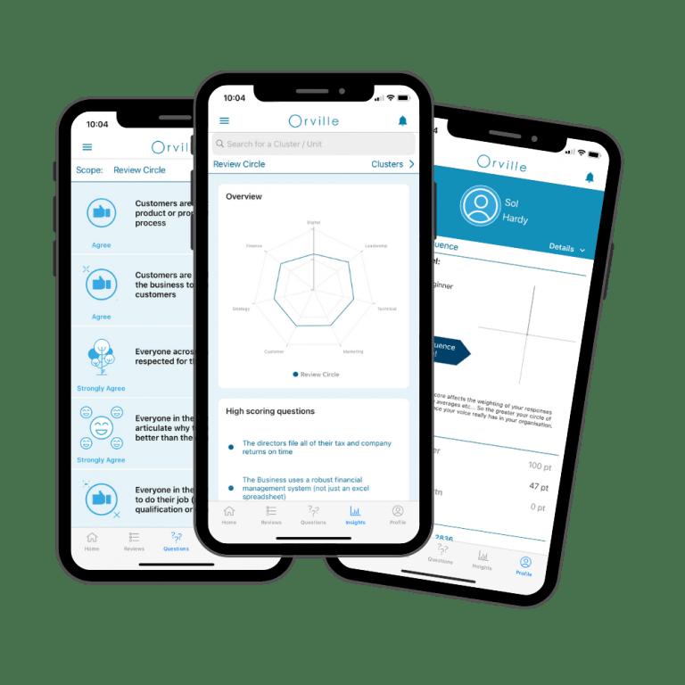 Employee communication apps developed by mobile app development agency bristol